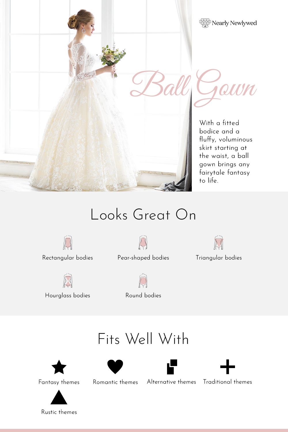 Ball Gown Wedding Dress Silhouette Infographic