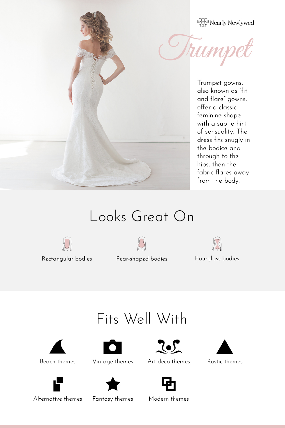 Trumpet Wedding Dress Silhouette Infographic