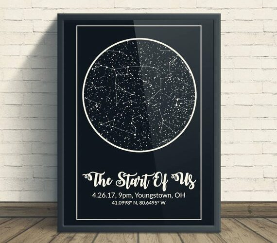 the night sky thank you poster